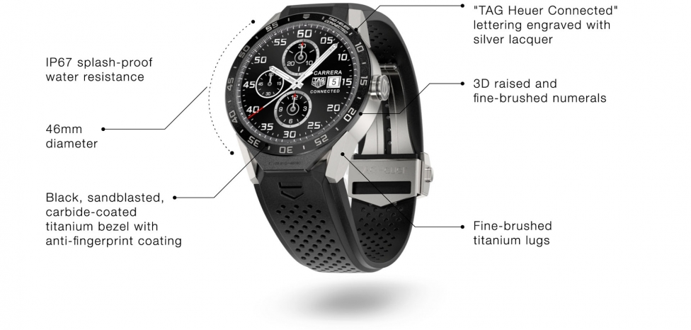tag heuer connected specs